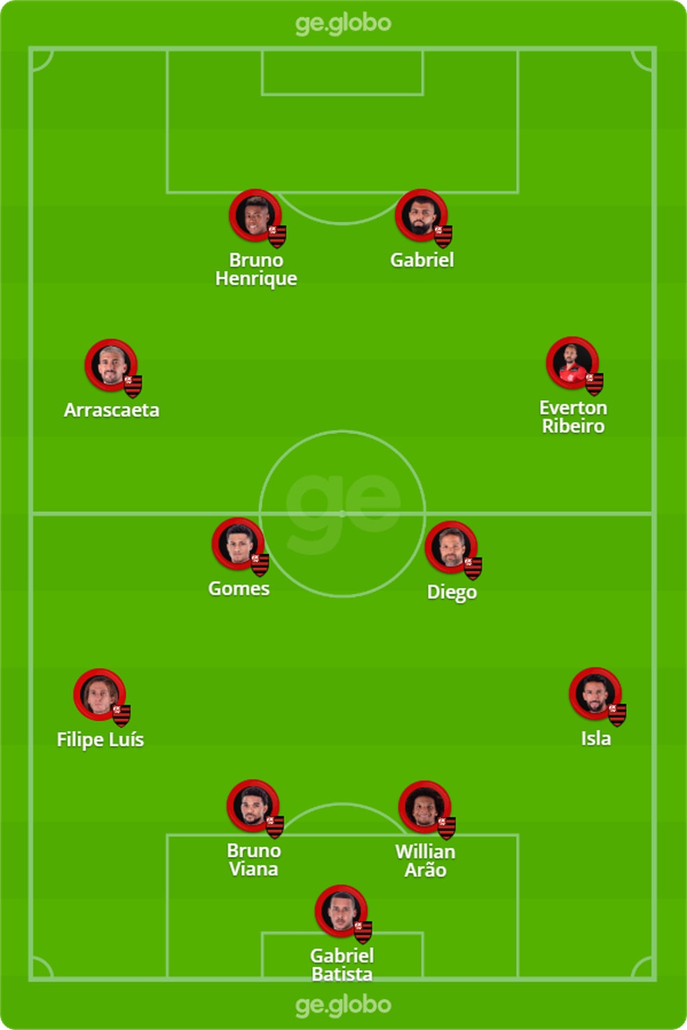 Unión La Calera x Flamengo: veja escalações, desfalques e arbitragem